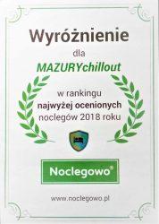 Noclegowo Nagroda 2018